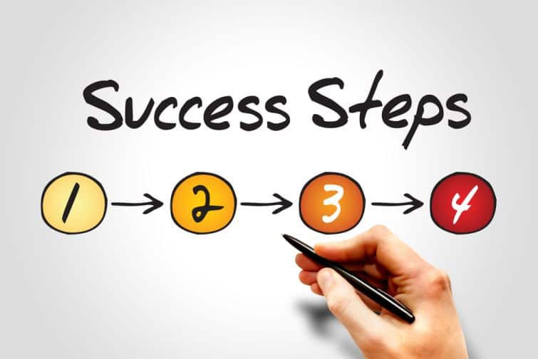 4 Success Steps to making changes last, business concept